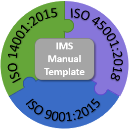 ISO 9001/14001/45001 IMS Template