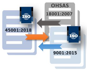 fdis iso 45001 pdf download