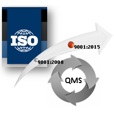qms-transition-to-9001-2015